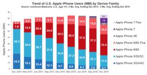 iPhone_model_chart
