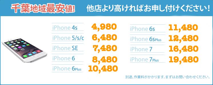 千葉県松戸ののiPhone修理の料金表|iphoneお直し本舗 千葉県松戸店