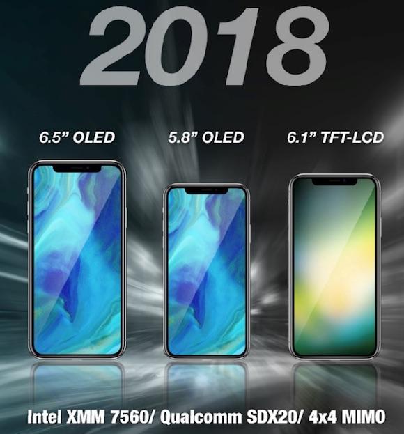 iPhone2018