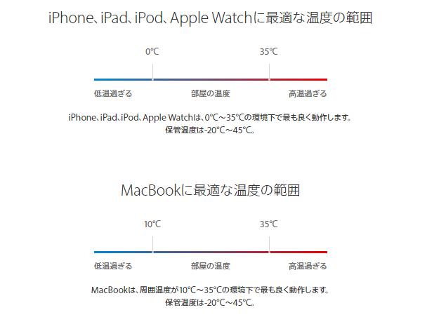 iphone | 適正温度